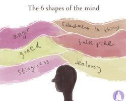 The Six Shapes/Enemies of the mind